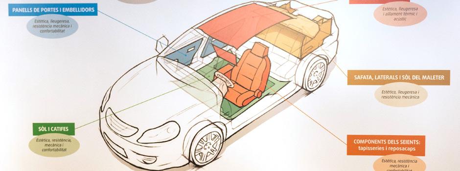 """Imatge exposició """"Vestir l'automòbil"""""""